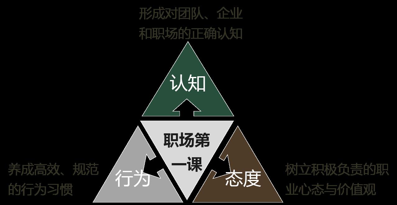 蓝海创力新员工培训.png